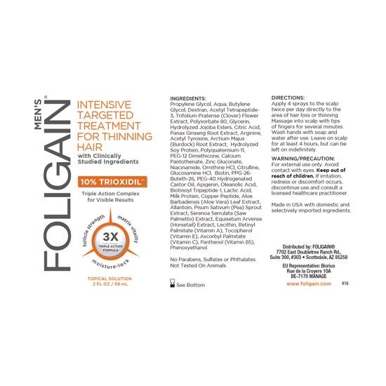 Foligain Trioxidil za muške